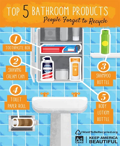 Top 5 Bathroom Products People Forget to Recycle