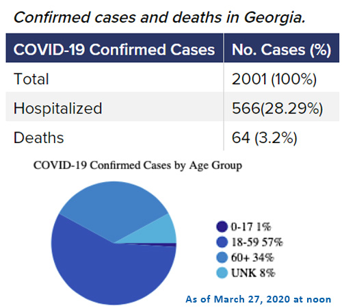 First Confirmed Coronavirus (COVID-19) Death in Pickens