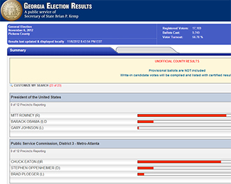 Pickens County General Election Unofficial Results