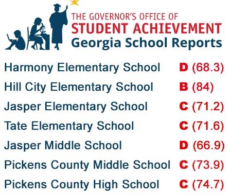 Grades for Pickens County Schools in the Georgia School Reports