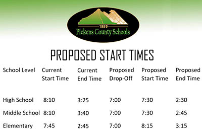 Pickens County School District Reviewing School Times
